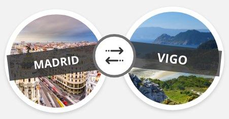 Descuento Madrid Vigo The Community